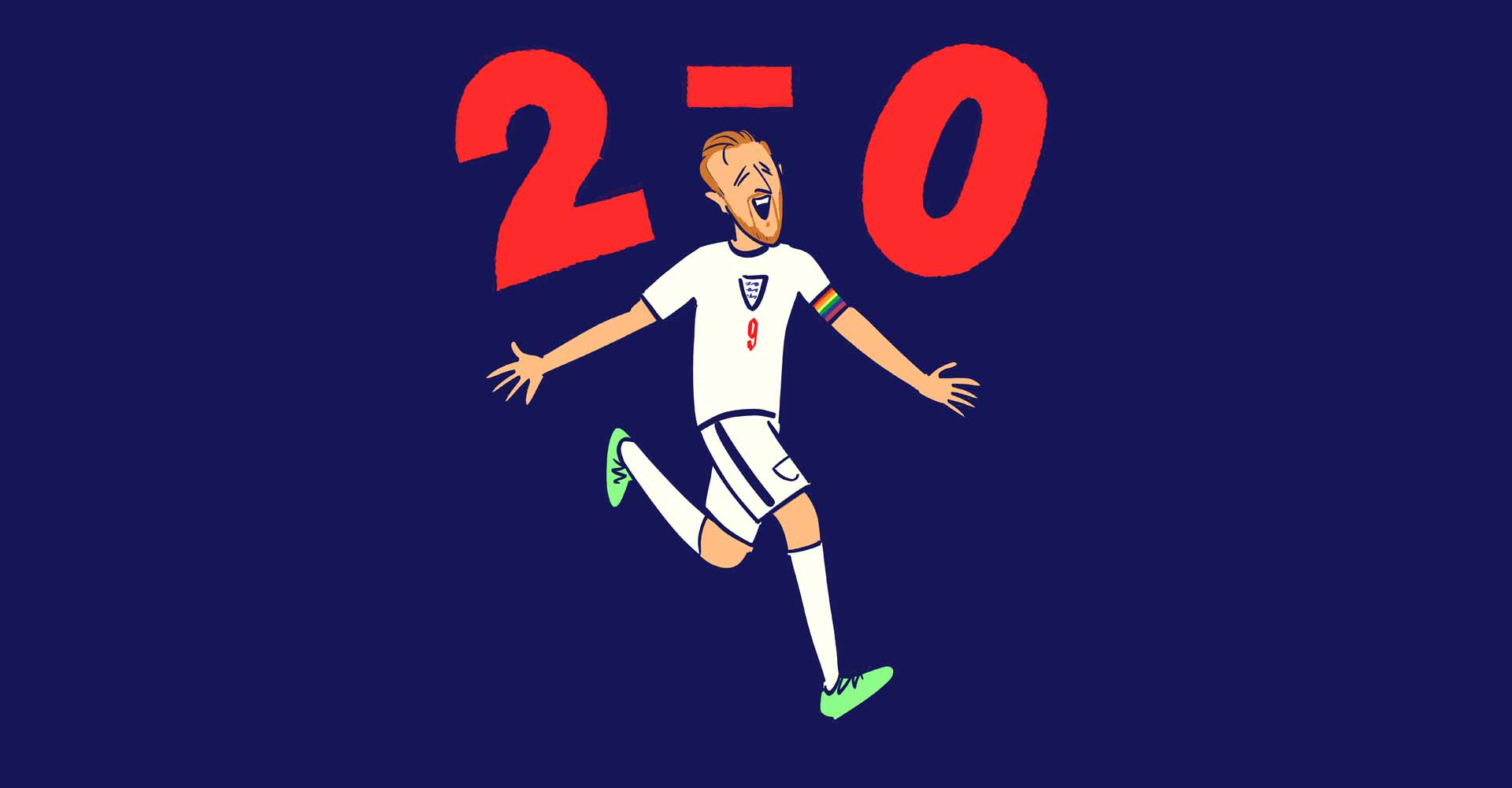 Congratulations to England Team